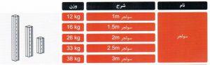 جدول وزنی سولجر
