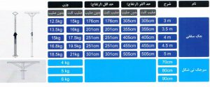 جدول وزن جک سقفی
